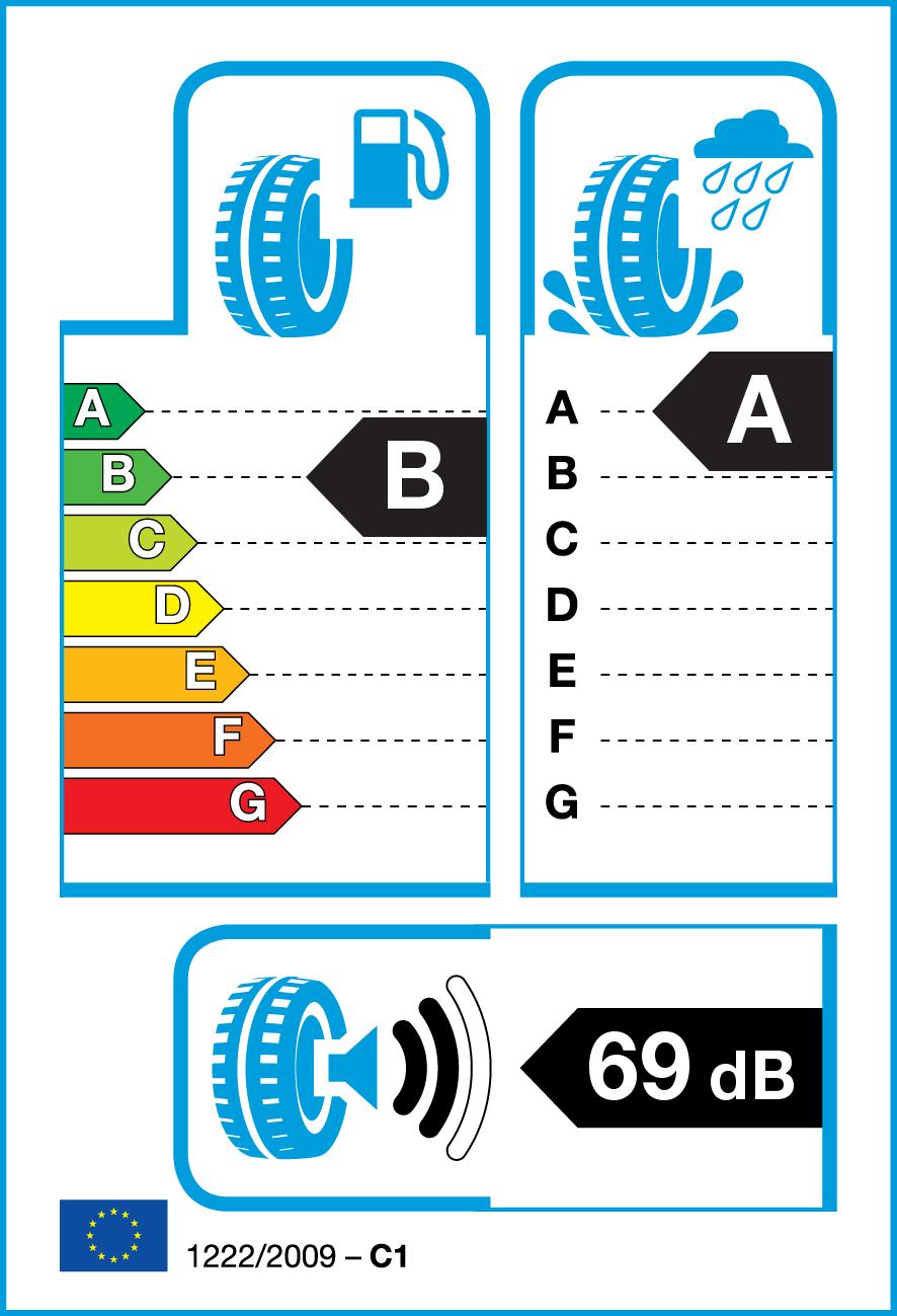 Summer Tyre GOODYEAR EAGLE F1 (ASYMMETRIC) 3 225/55R17 101 W